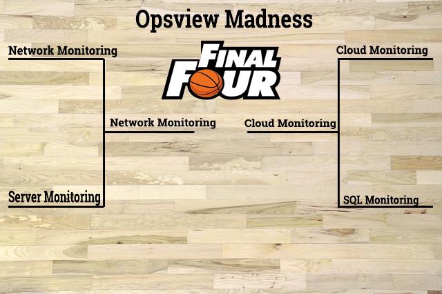 Opsview Madness