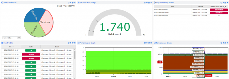 Elasticsearch monitoring tools
