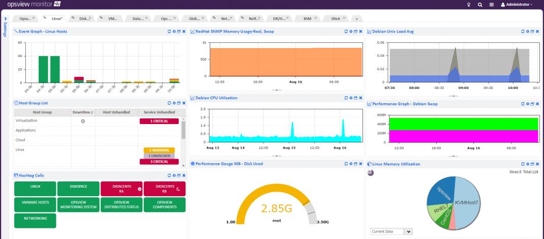 Ubuntu Server Monitor