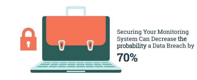 Nagios Monitoring Security