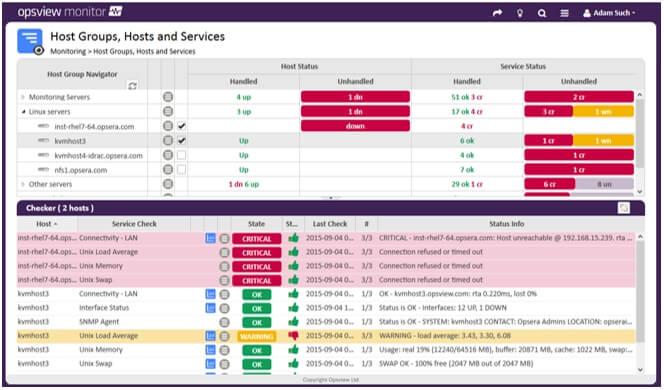 Server Uptime Monitoring Screenshot