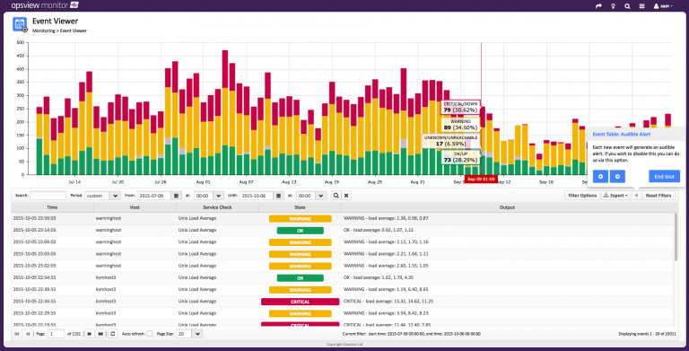 Opsview Windows Monitoring