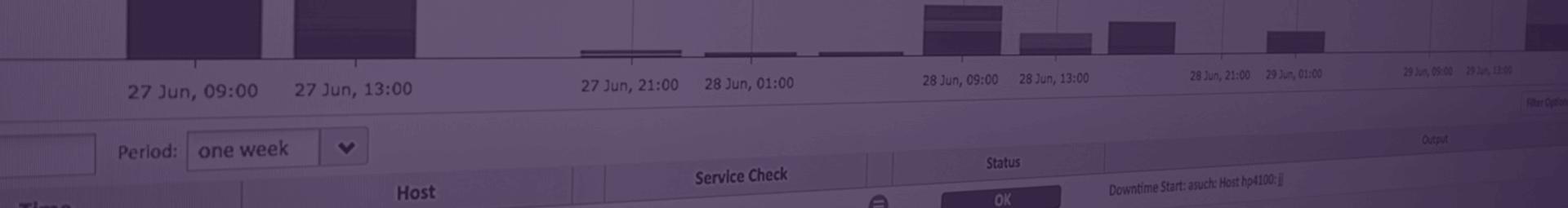amazon cloudwatch monitoring