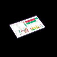 A single dashboard