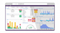 Benefit from a clear cut dashboard