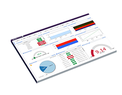Opsview Monitor Dashboard